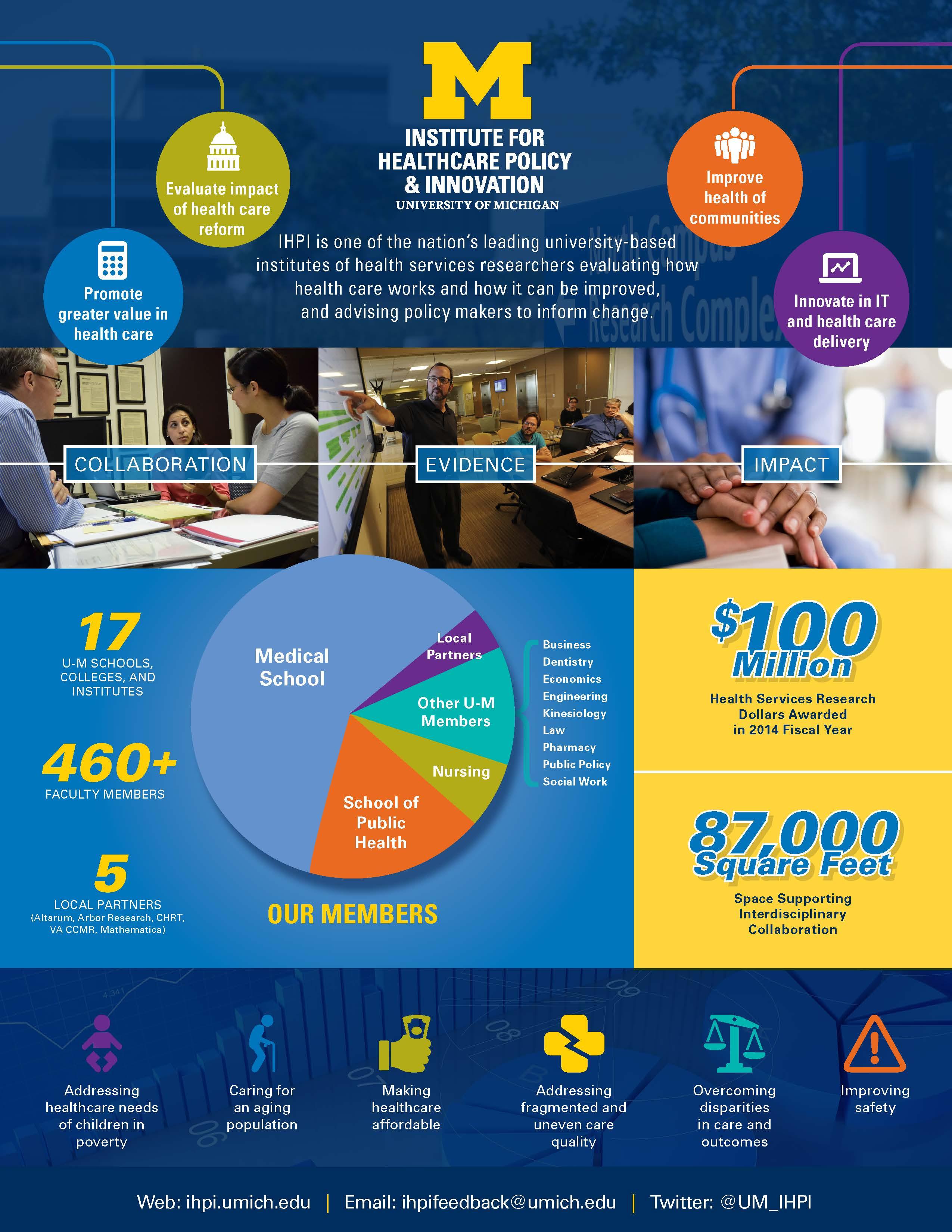 June 2015 Infographic